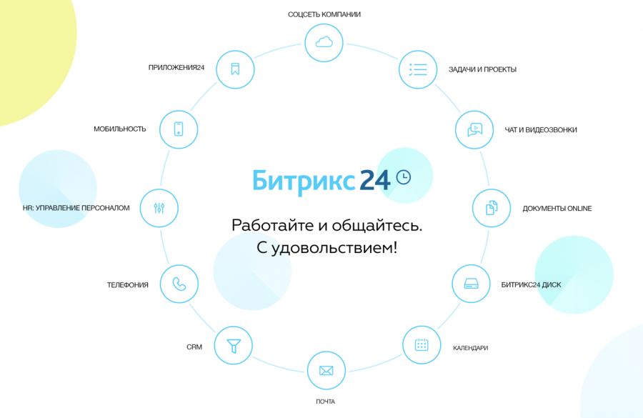 bitrix24-круг