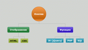 2014-12-21 20-53-33 chaye.ru - Google Chrome