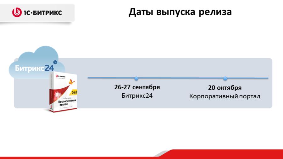Даты релизов Битрикс24 (Осень 2013)