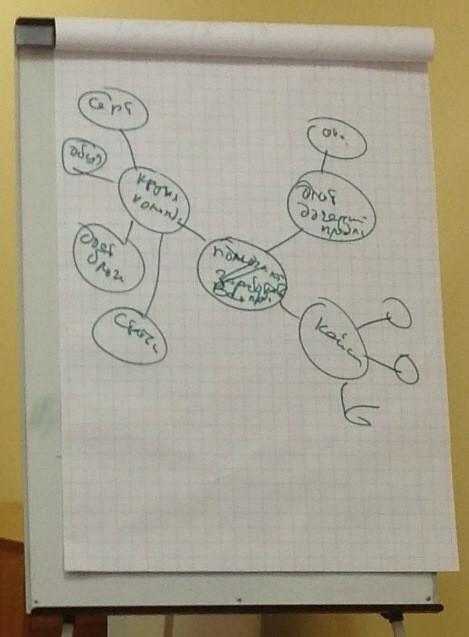 Информационная карта Клондайк