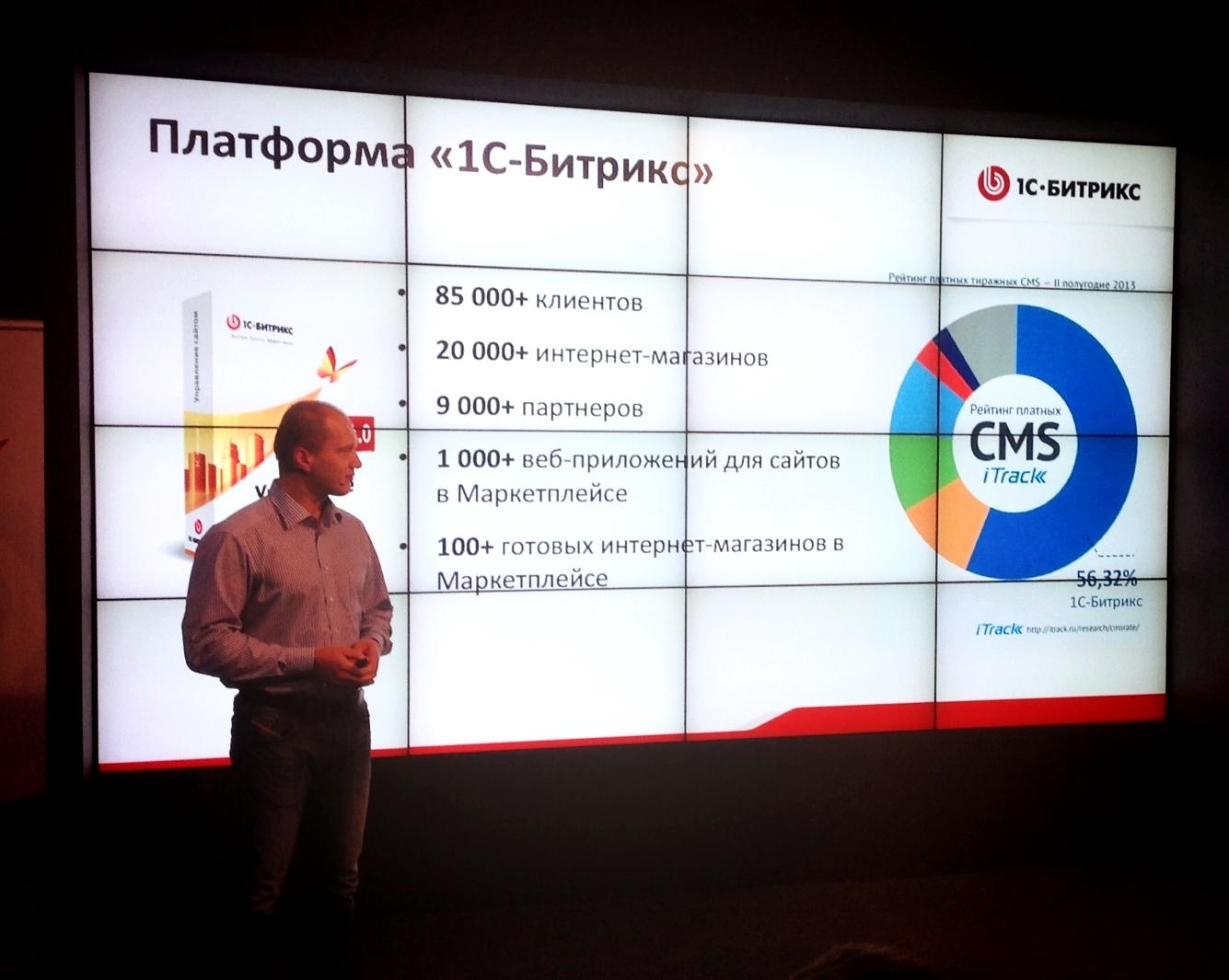 Статистика использования CMS 1С-Битрикс