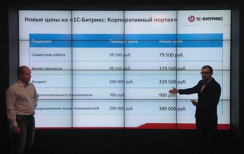 Слайд про повышение цен на призентации Битрикс 24 / Корпоративный портал
