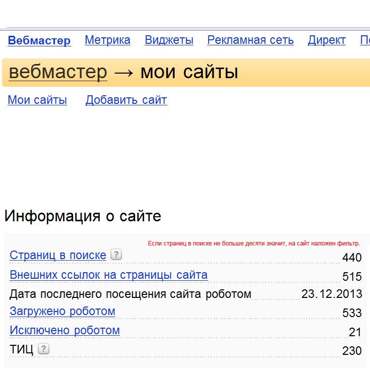 в поисковом индексе находится не больше десяти страниц сайта