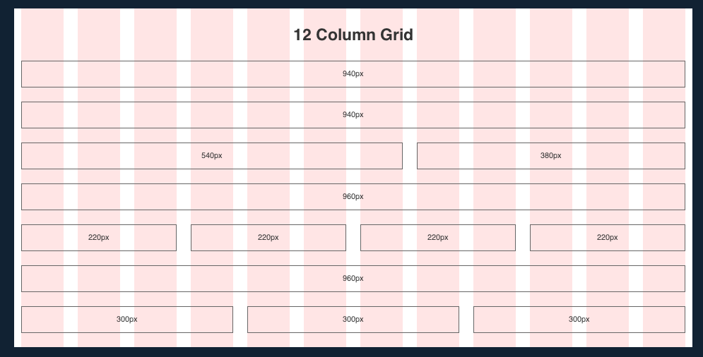 Модульная CSS сетка