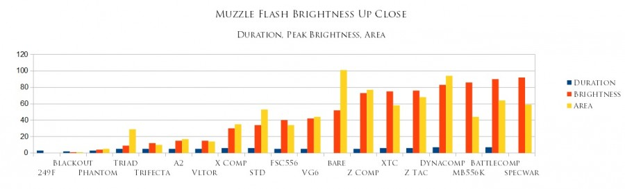 brightnessclose