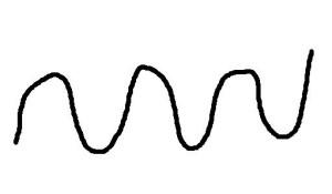 Рисунок синусоида