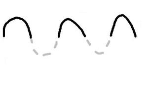 Рисунок хитрая синусоида