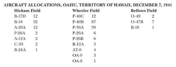 Pearl Harbor Air Raid_036-1