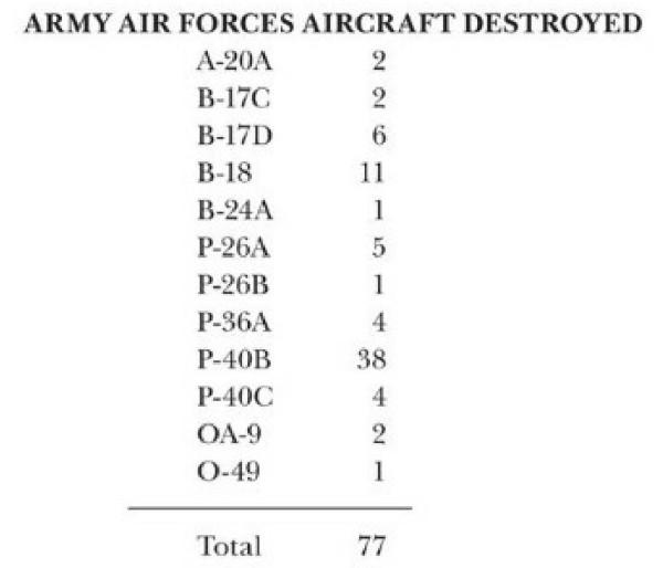 Pearl Harbor Air Raid_036-2