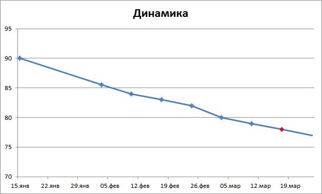 17.03.19