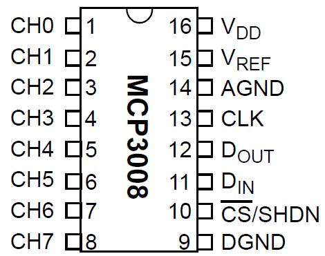 Распиновка mcp3008