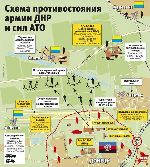 Донецкий аэропорт от Стешина
