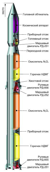 tsiklon1