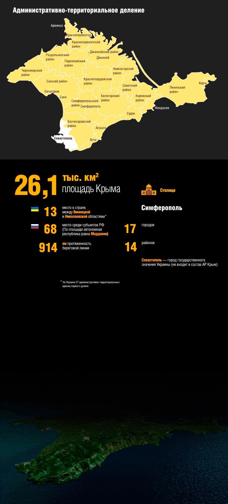 Crimea_map_data_2014_03_17_Kommersant_1_administrative