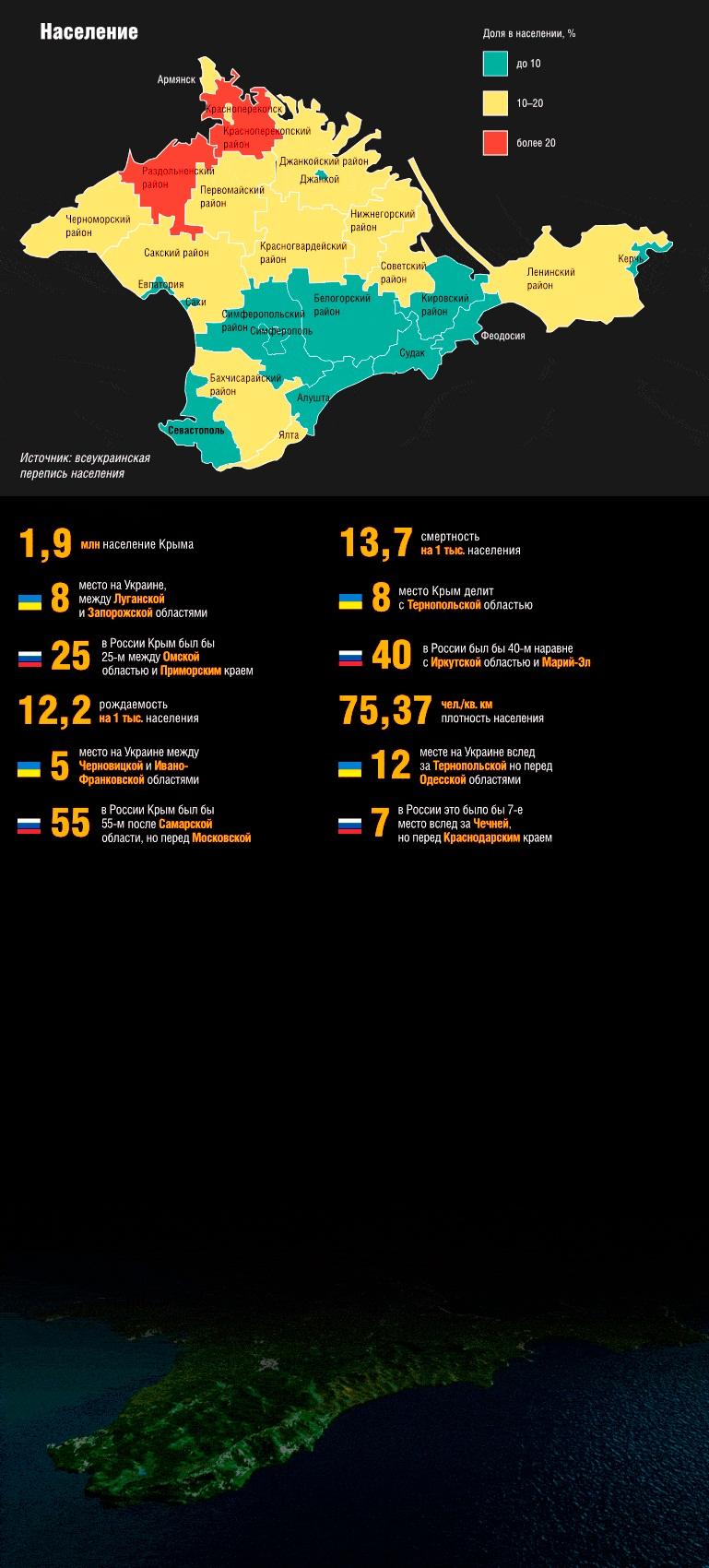 Crimea_map_data_2014_03_17_Kommersant_4_language_Ukrainian_Kommersant