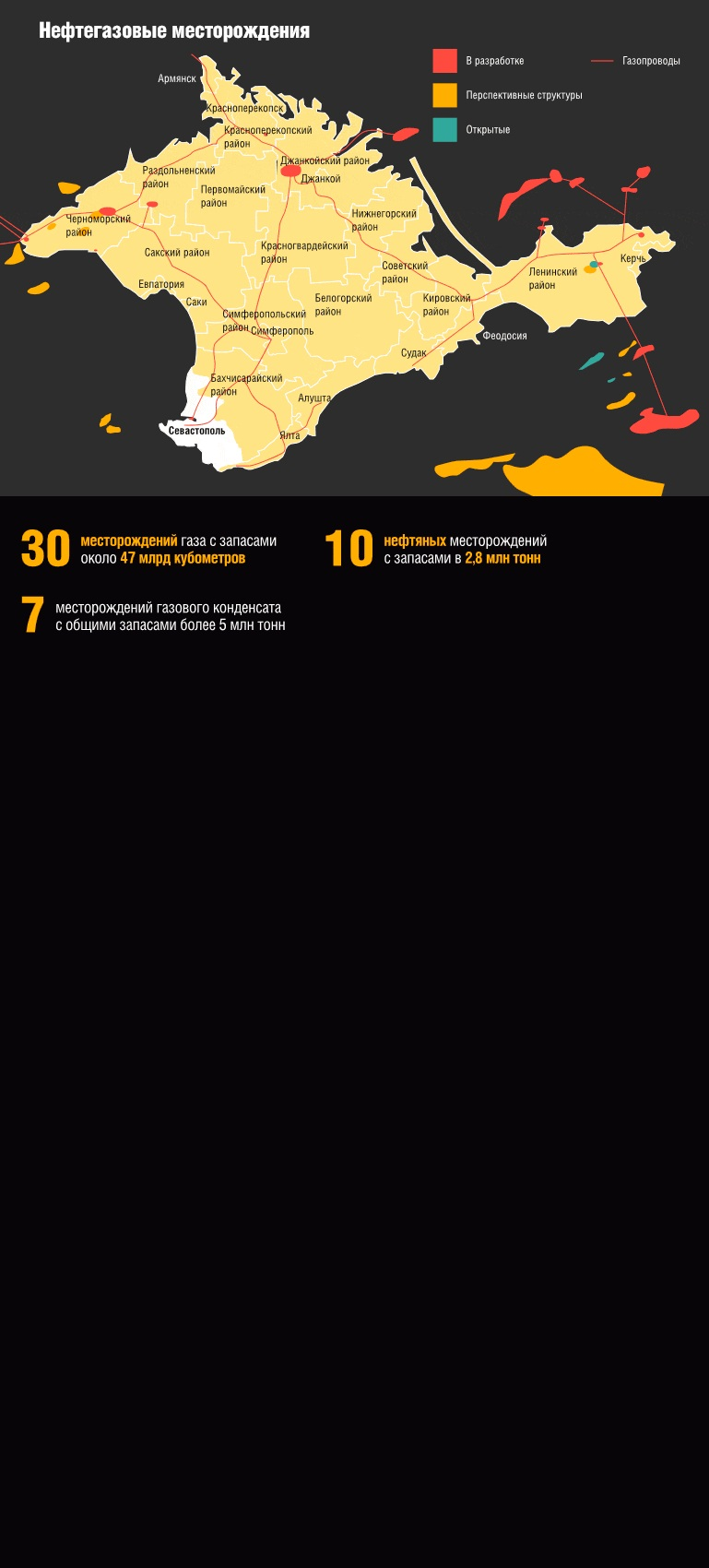 Crimea_map_data_2014_03_17_Kommersant_9_economy_oil_and_gas_Kommersant