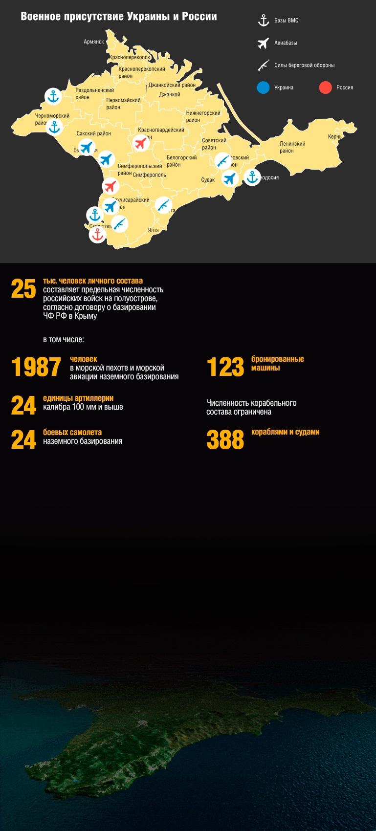 Crimea_map_data_2014_03_17_Kommersant_10_military_Ukraine_Russia_Kommersant