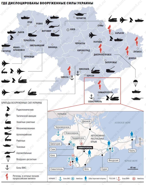 Euromaidan_2014_03_03_Dislocation_Ukraine_Armed_Forces_Kommersant