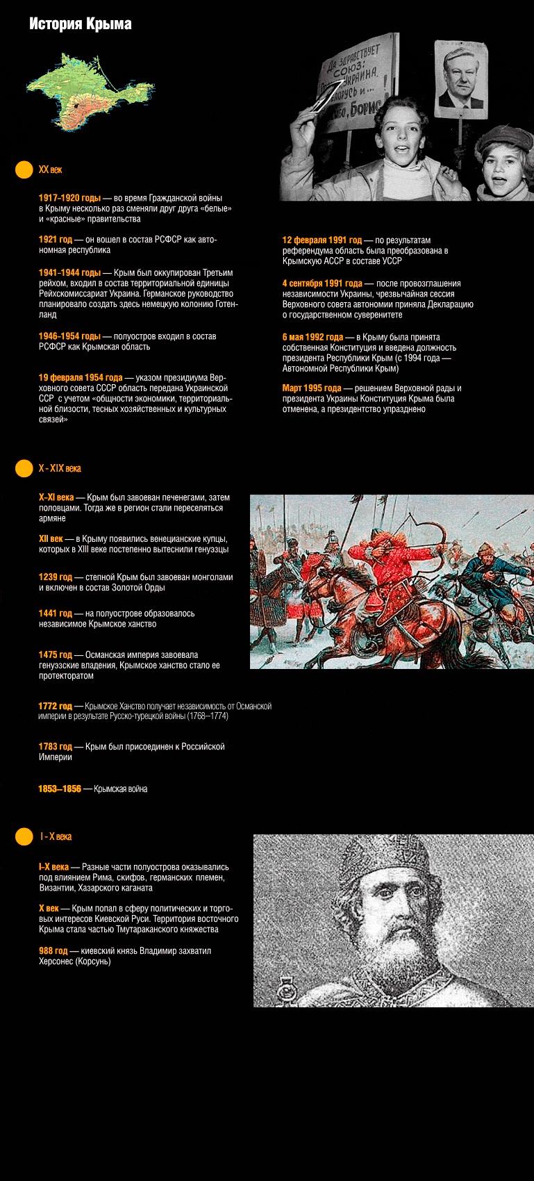 Crimea_map_data_2014_03_17_Kommersant_11_Crimea_history