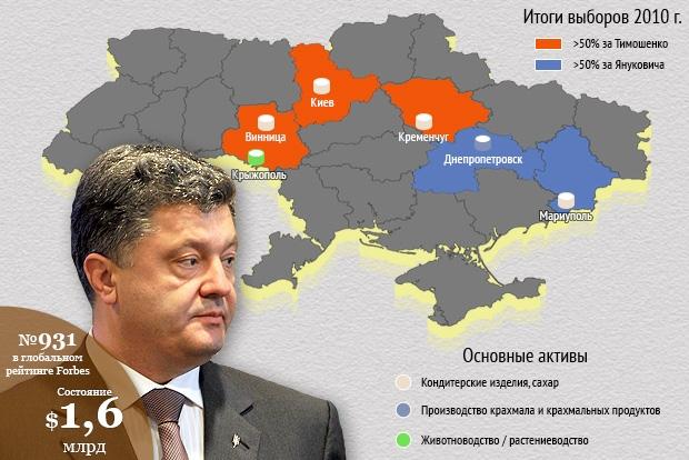 Forbes_ru_2014_04_18_Billionaires_rating_07_Pyotr_Poroshenko