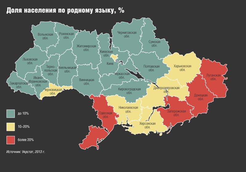 Лингвистическая карта Украины