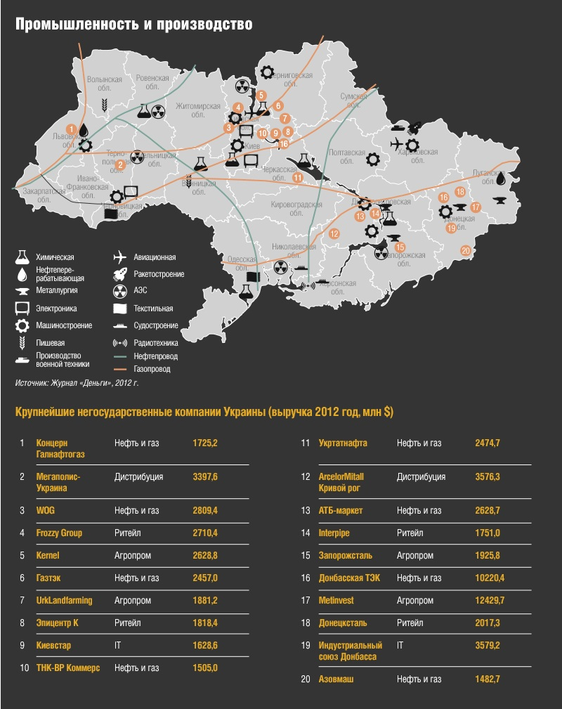 map_Ukraine_2014_05_25_Kommersant_10_economy_industry
