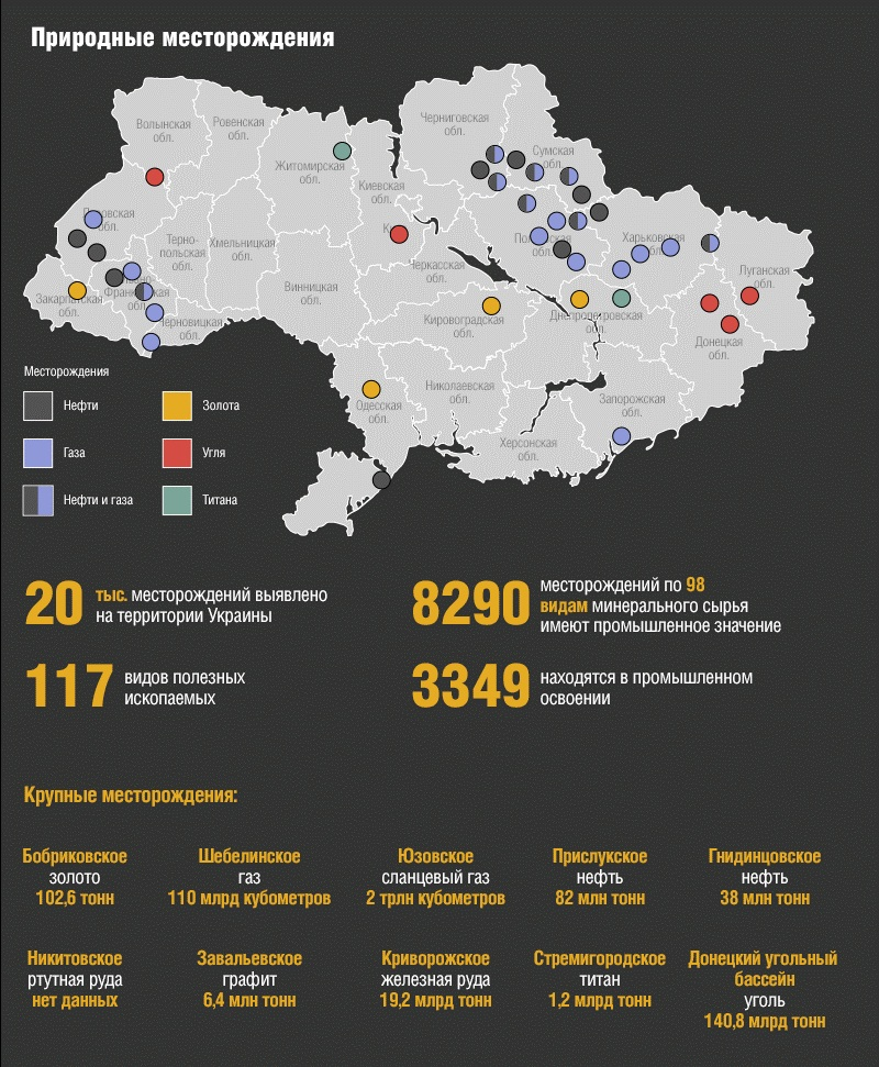 map_Ukraine_2014_05_25_Kommersant_11_economy_mineral_deposits