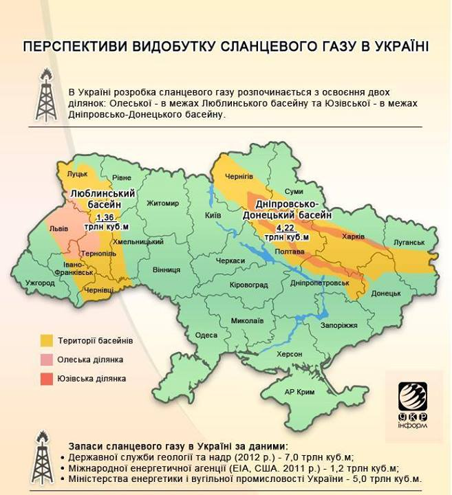 map_Ukraine_gas_shale_2014_www_Ukrinform_ua