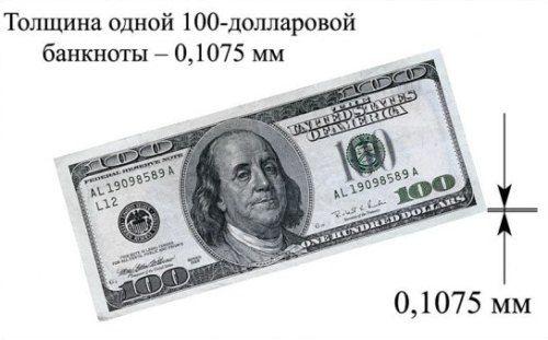 dollar_US_debt_in_dollars_Yznaj_com_2_thickness_1_dollar_1_mm