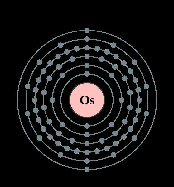 Osmium_076_electron_shell