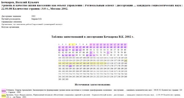 Бочкарев Запись_page17_image7