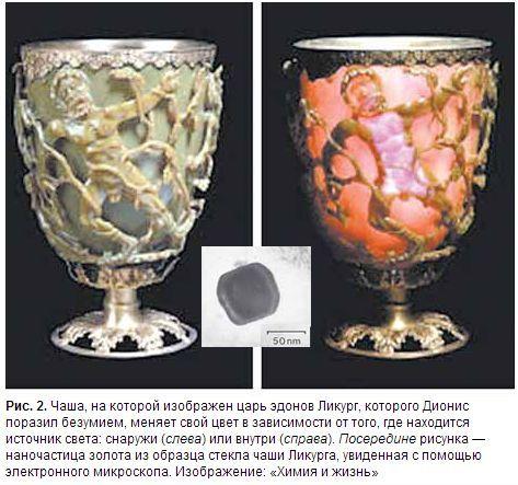 Чаша Ликурга