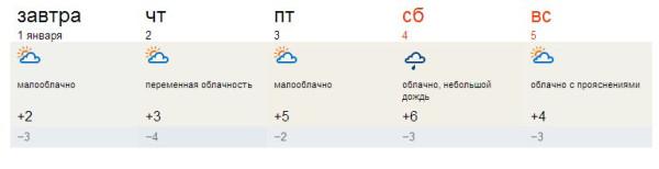 погода на НГ