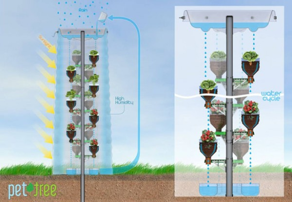 pet-tree-vertical-eco-planting-system5