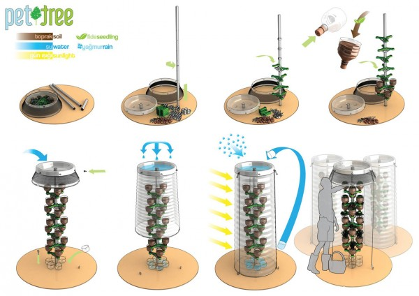 pet-tree-vertical-eco-planting-system-large4