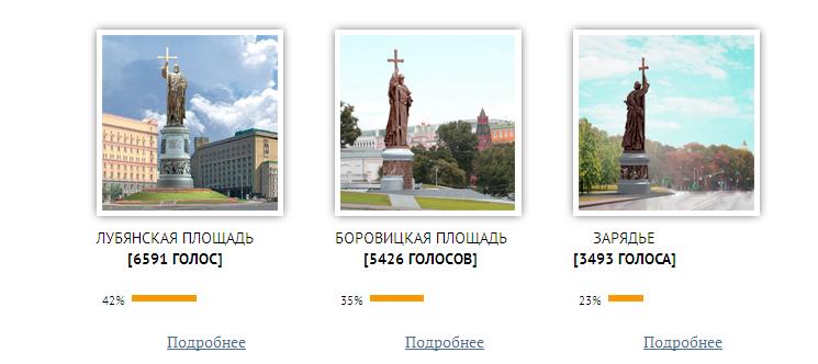 Vovka_istukan