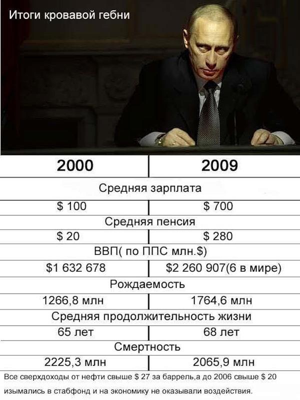 Кровавый оскал режима