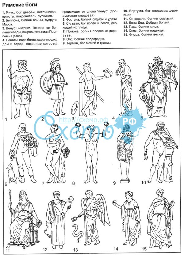 картинки богов древней греции с описанием и схемами ряд этих автомобилей
