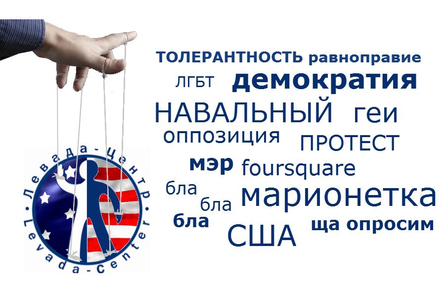 ЛогоЛевадаМарионетка2