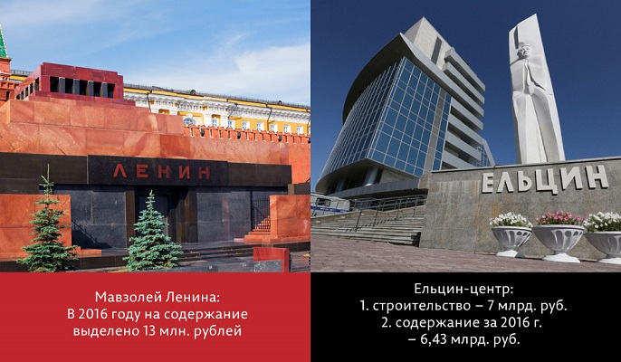 Страна суррогатов добралась до тела Ленина