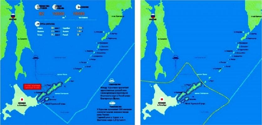 Непонятная возня вокруг Курильских островов