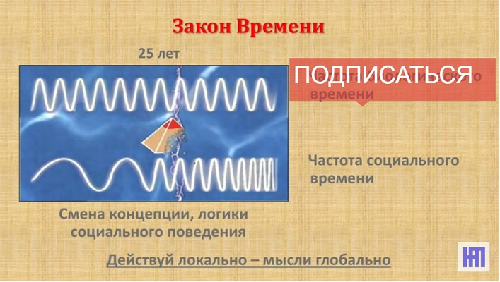 Виктор Ефимов: как жить в новой логике нового мира