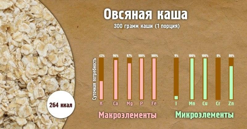Полезные свойства каш-Овсяная