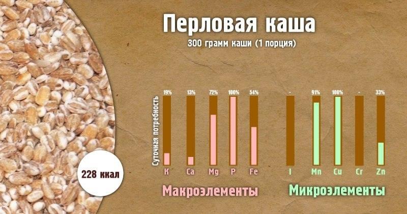 Полезные свойства каш-Перловая