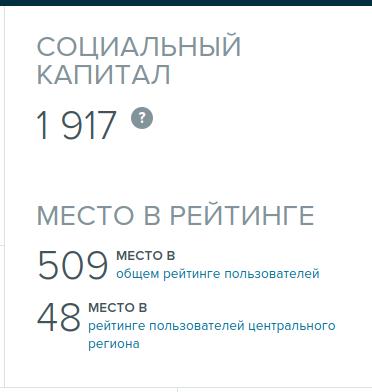 Мои рейтинги