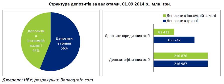 2014-SEP_FX Dep Structure_Bankografo
