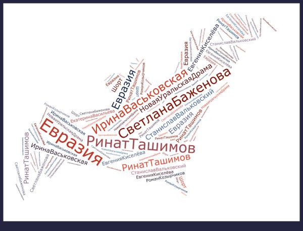 Евразия - 2014 - шорт - уральская БИГ