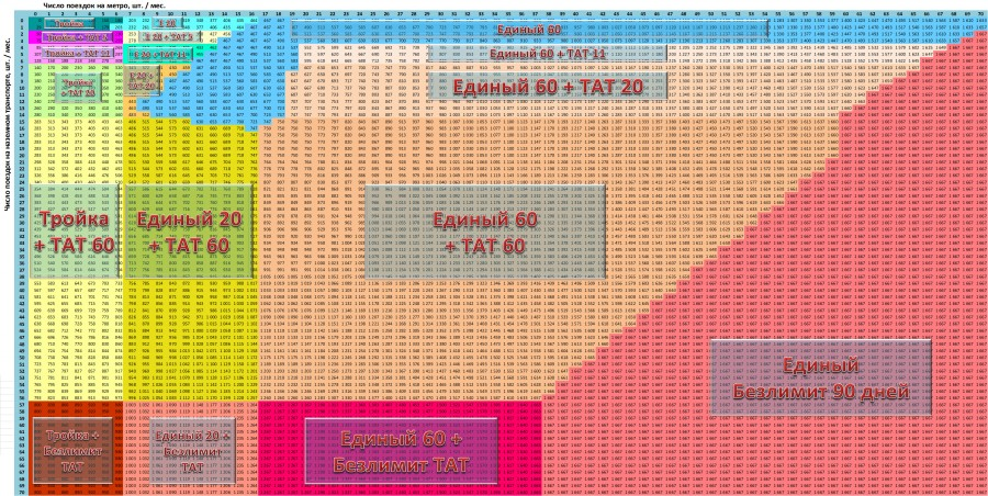 Схема_1_МТ-2015_МИН