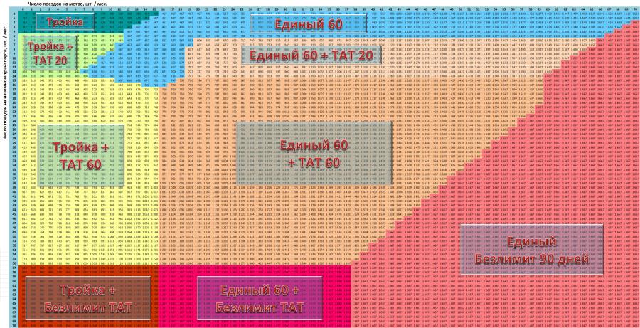 Схема_2_МТ-2015_ОСН