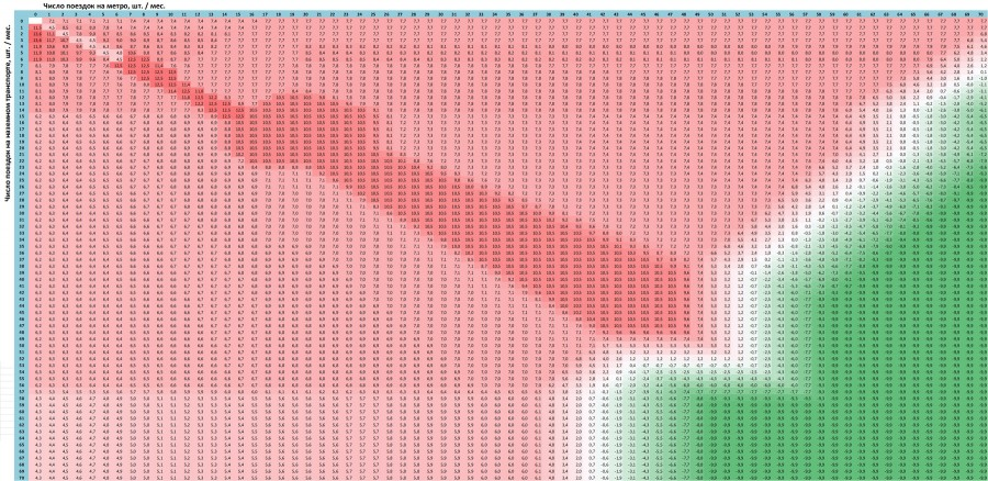 Схема_4_МТ-2015_изм_к_2014